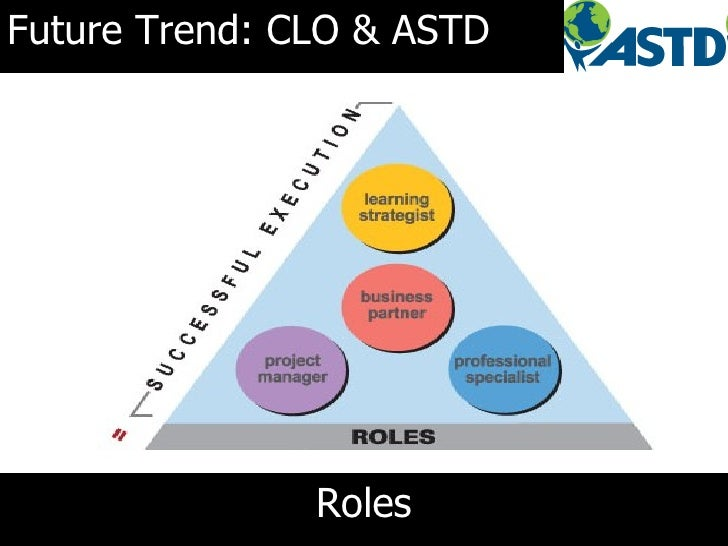 ASTD Releases its 2004 Competency Study - td.org