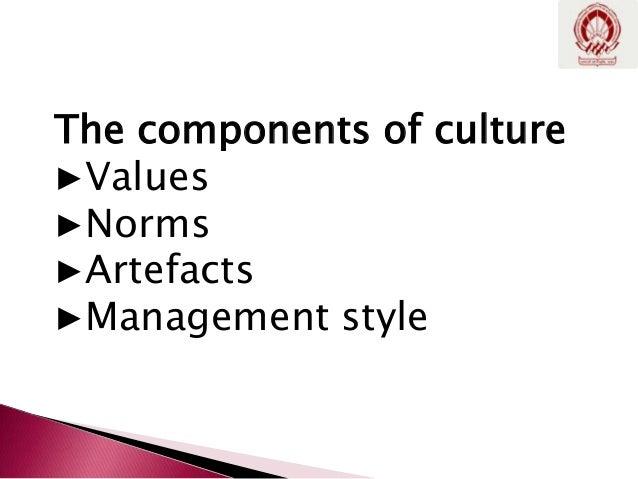hrd culture