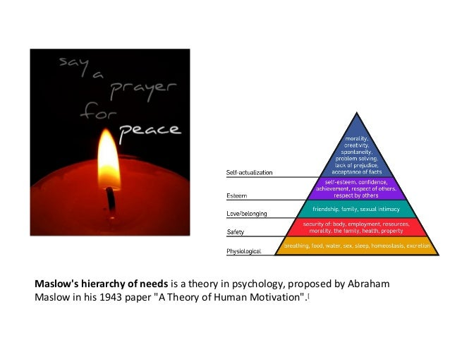 "Maslows hierarchy of needs is a theory in psychology, proposed by AbrahamMaslow in his 1943 paper ""A Theory of Human Motiv..."