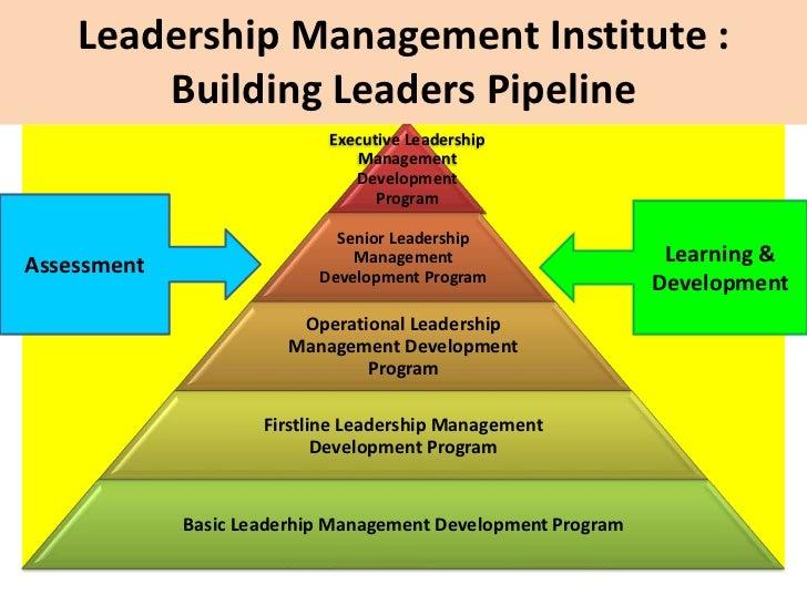 Human resorces development blueprint leadership management malvernweather Choice Image