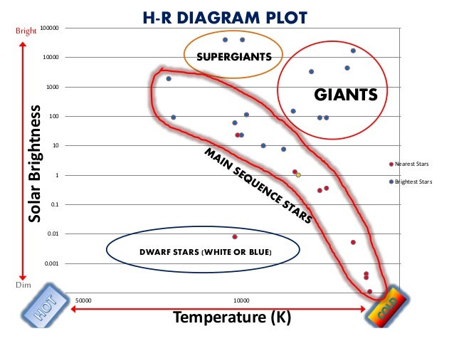 H r diagram 12 ccuart Gallery