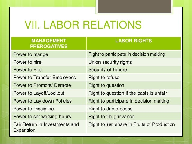 labor relation and grivance handling Grievances what is a workplace the labour relations the handling of the grievance is often down to the competence of the hr professional and/or the line.