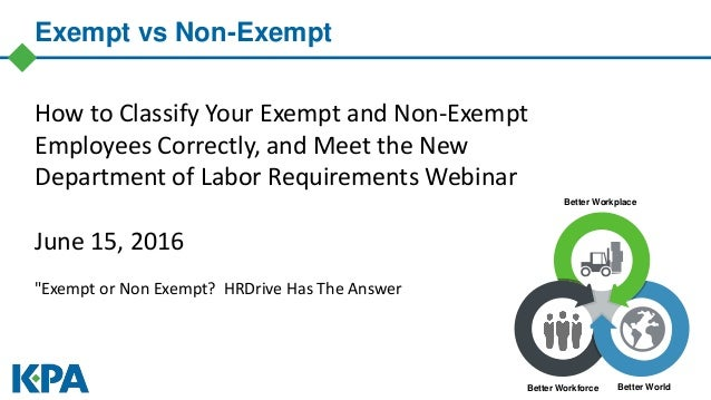 """exempt or non exempt A: the federal fair labor standards act (flsa) regulates whether an employee is overtime- eligible (""""non-exempt"""") or overtime-exempt (""""exempt"""") most employees covered by the flsa must be paid at least the minimum wage and premium pay for any hours they work beyond 40 in a workweek the minimum wage for."""