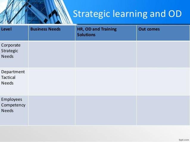 pfizer marketing strategies essay Pfizer organizational structure sales and marketing the corporate university exchange shared some information about pfizer's strategies in resolving.