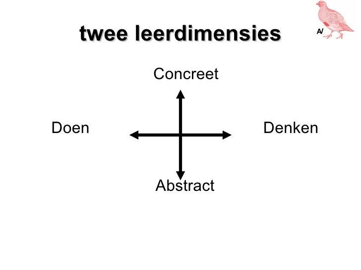 thesis.nl kolb test Infonunl mens en samenleving  opleiding en beroep  leerstijl en leren (leerfasencyclus kolb)  leerstijlentest van kolb deze test bestaat uit 12 uitspraken .