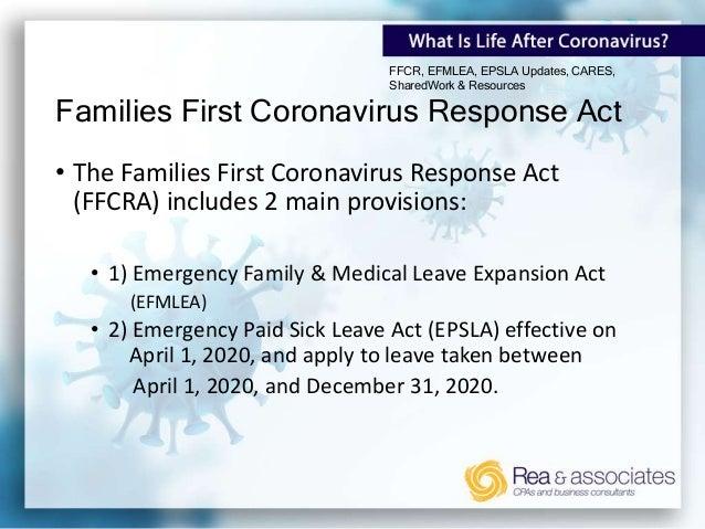 What Is Life After Coronavirus? REGULATION UPDATES: Understanding Employer Compliance & Safety Slide 3