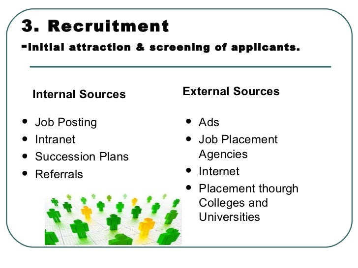 Internal vs. External Recruitment