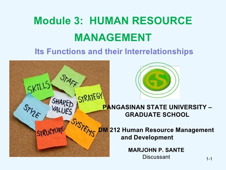Module 3: HUMAN RESOURCE          MANAGEMENTIts Functions and their Interrelationships                 PANGASINAN STATE UN...