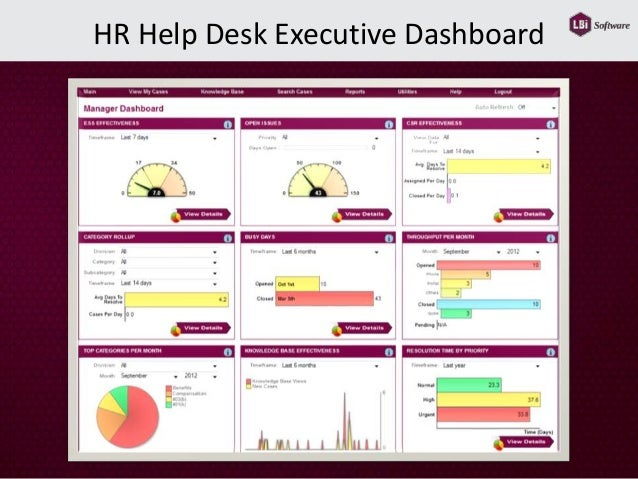 HR Help Desk Case Management
