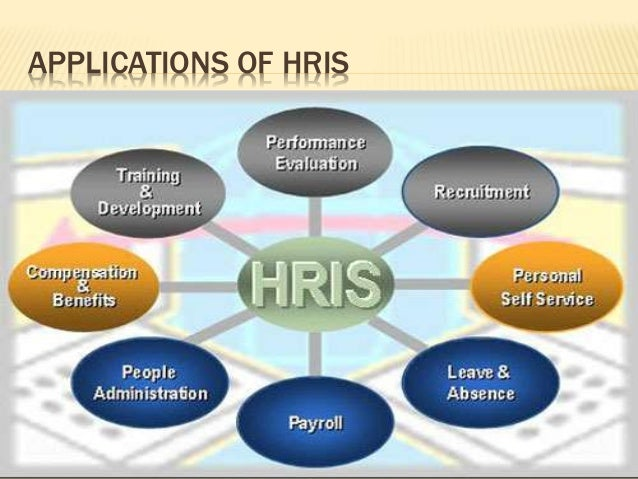 advantages of hris Hris software solutions provide a number of benefits for companies large and small they can be split into two groups: those that benefit the business owner and hr department and those that benefit the employees.