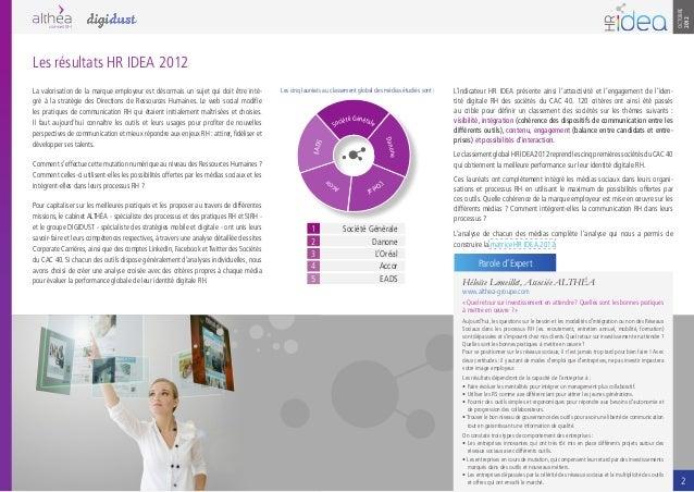 OCTOBRE2012La valorisation de la marque employeur est désormais un sujet qui doit être inté-gré à la stratégie des Directi...