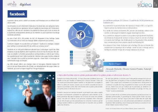 OCTOBRE2012Alexandre Pachulski, Directeur Général Produits, Talentsoftwww.talentsoft.frLe premier réseau social a atteint ...