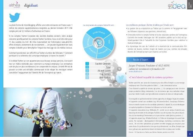 OCTOBRE2012Paroles Expert FacebookJacques Froissant, Fondateur d'ALTAIDEcabinet de recrutement et formation 2.0www.altaide...