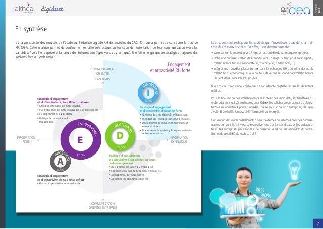 OCTOBRE2012L'analyse croisée des résultats de l'étude sur l'identité digitale RH des sociétés du CAC 40 nous a permis de c...
