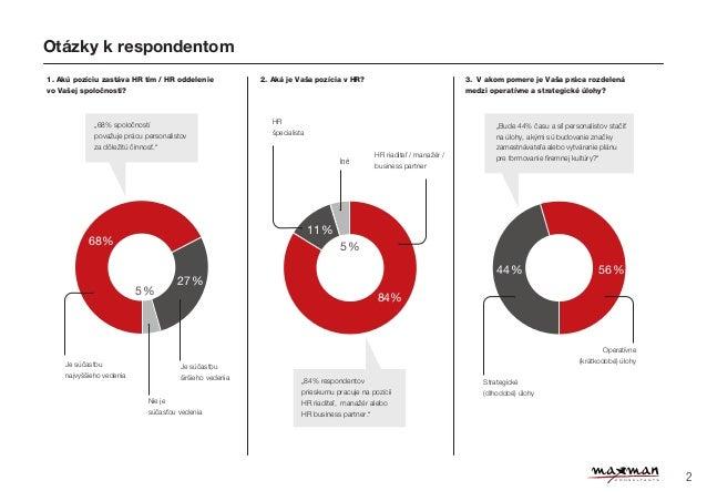 Výzkum Aktuálních trendů HR marketingu na Slovensku 2015 Slide 3