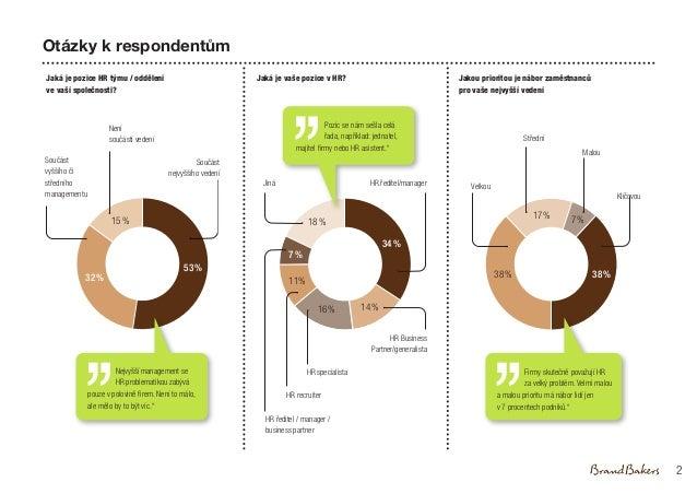 Otázky k respondentům Jaká je pozice HR týmu / oddělení ve vaší společnosti? Jaká je vaše pozice v HR? Jakou prioritou je ...