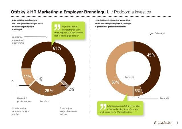 Otázky k HR Marketing a Employer Brandingu I. / Podpora a investice Máte full-time zaměstnance, jehož role je dedikována p...