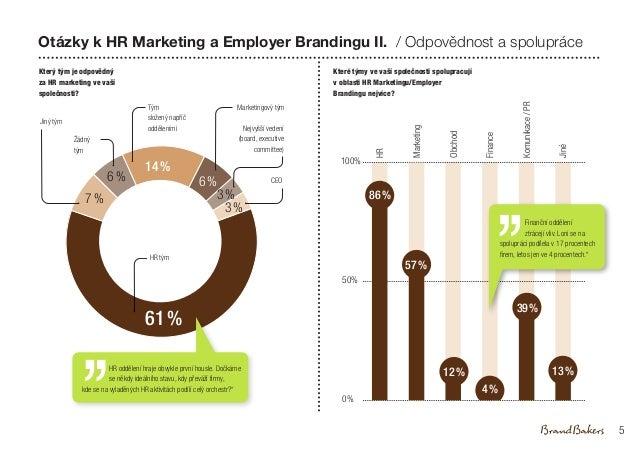 CEO Nejvyšší vedení (board, executive committee) Marketingový týmTým složený napříč odděleními 61% 3% 3% 6% 14% 6% 7% HR t...