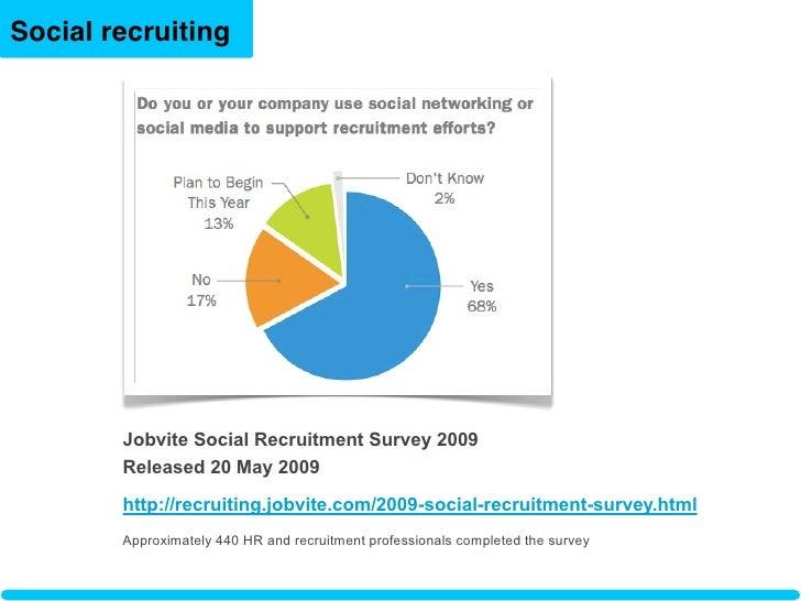 Social recruiting             Jobvite Social Recruitment Survey 2009         Released 20 May 2009          http://recruiti...