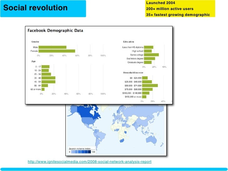 Launched 2004 Social revolution                                                      200+ million active users            ...