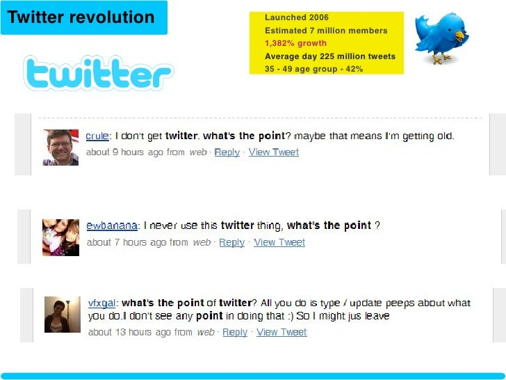 Twitter revolution   Launched 2006                      Estimated 7 million members                      1,382% growth    ...