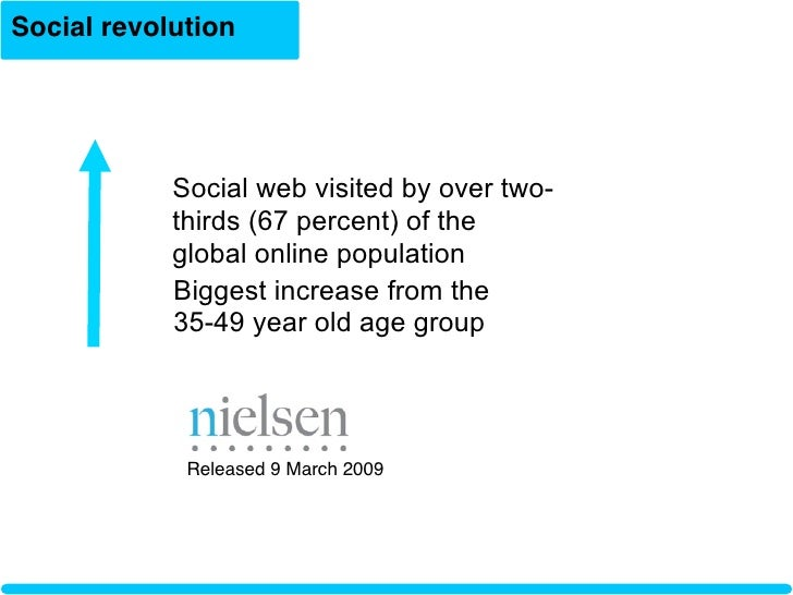 Social revolution                 Social web visited by over two-             thirds (67 percent) of the             globa...