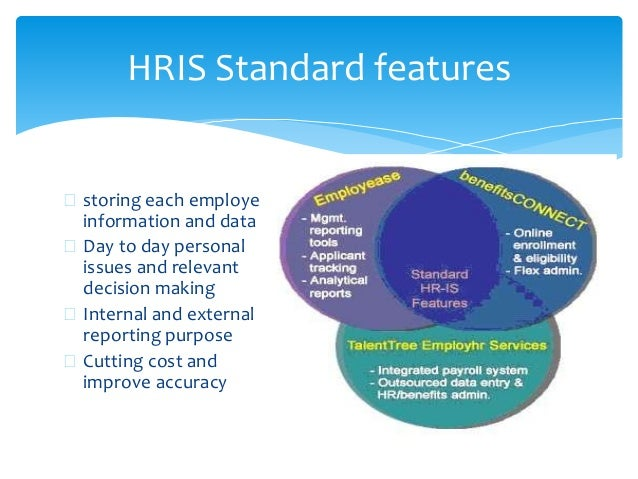 methods for storing hr records Managing paper records creating paper files paper files need to be consistently labelled and logically organised this guidance describes best practice to.