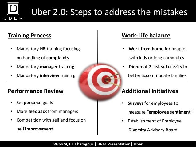 HR at uber