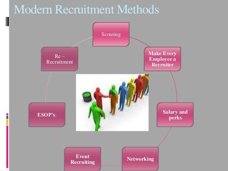 recruitment techniques in hrm pdf