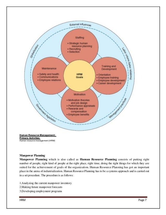 reviewing the human resource management approach Management (hrm) it explores these issues by examining the growing field of  comparative hrm exploring some of the conceptual approaches to the topic.