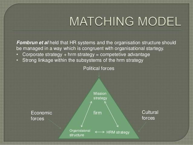 Human Resource Management (HRM) Best Practices