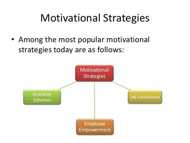 Extrinsic Vs Intrinsic Motivation Hrm
