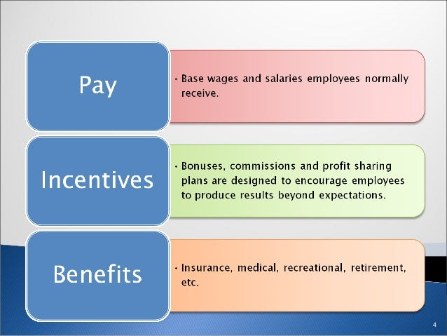 the three types of compensation and benefits essay Flexible benefit plans allow employees to choose the benefits they want or need from a package of programs offered by an  there are three main types of fsas.