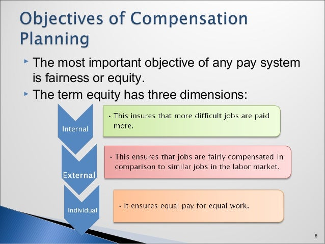 goals of compensation administration Saint louis university is committed to a compensation administration philosophy which, consistent with its mission as a catholic jesuit institution, will provide fairness, internal equity and labor market competitiveness for the purposes of attracting, retaining, and motivating employees.