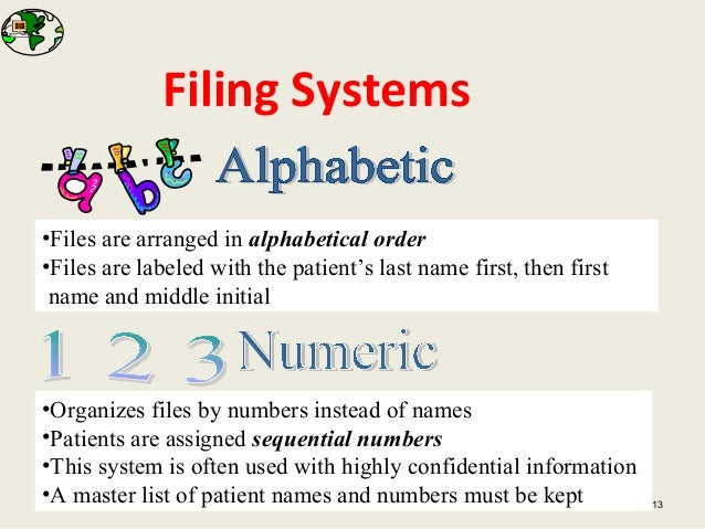 Health Record Identification And Filing Systems