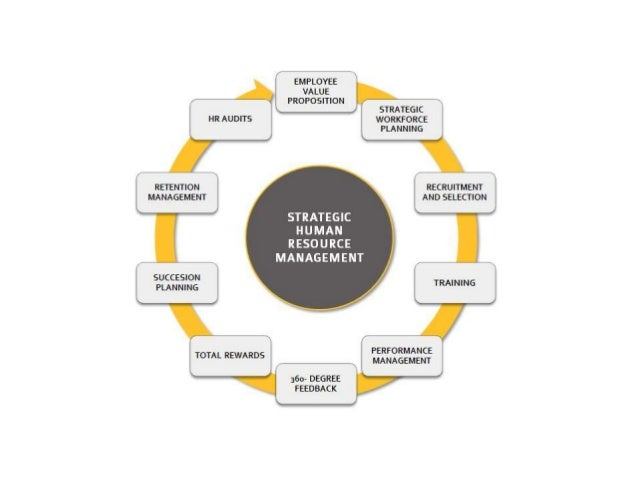 Strategic human resource management shrm 5 fandeluxe Gallery