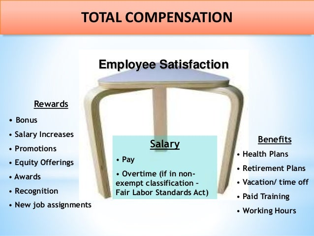 analysis of compensation and benefits These compensation systems foster a performance-oriented work culture while using a fiscally responsible, market-based pay delivery system by having a knowledgeable professional analyze and assess your pay and benefits program, it is possible to improve an employee's perception of the organization's pay practices.