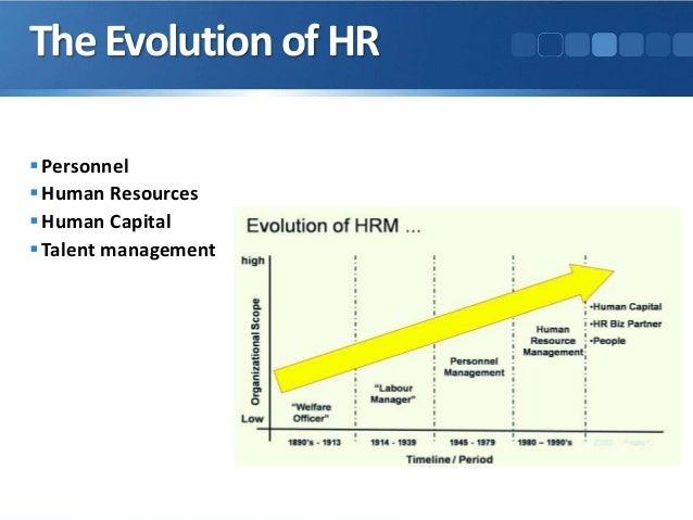 An introduction to human capital