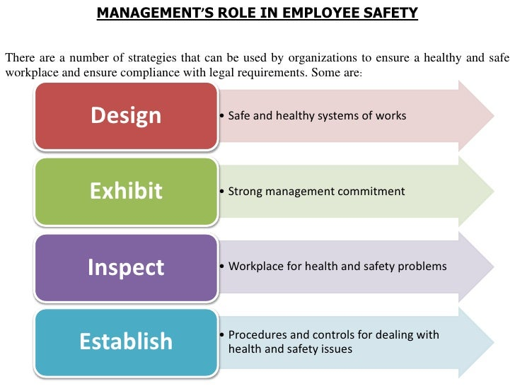HRM Employee Safety & Health