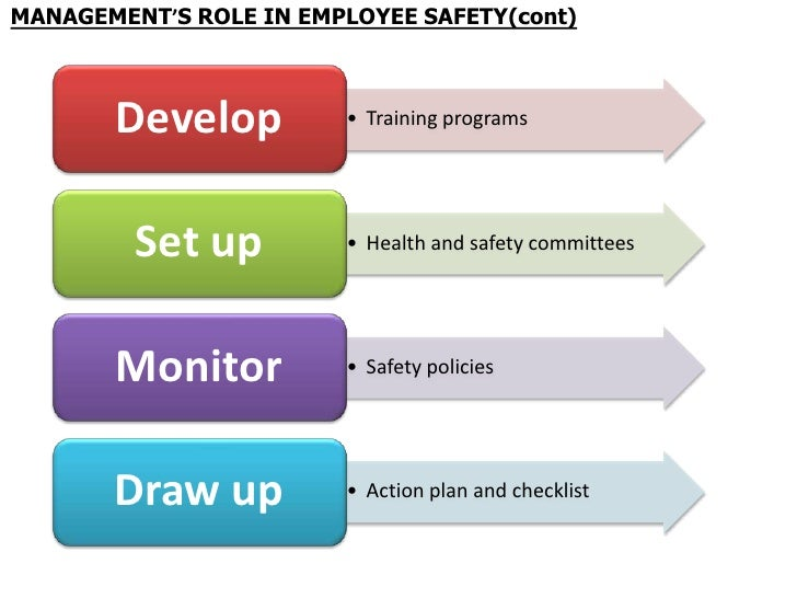 health and safety in ecce setting