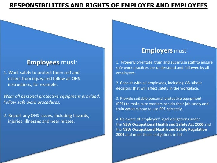 employee and employer rights and responsibilities Rights and responsibilities for employees and employers this office of workers' compensation administration's rights and responsibilities brochure is sent in compliance with title 23 of the lsa-rs §1307.