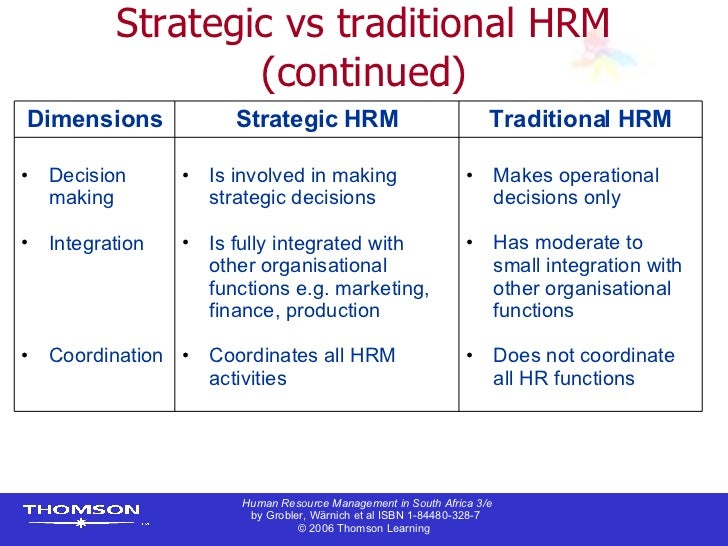 features of hrm Some of the most important characteristics of human resource management are as follows: nothing moves unless a piece of paper moves and no paper can move, unless a person moves even if.