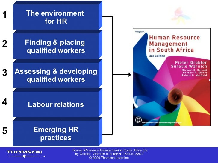 emerging trends in hrm The last two years we published an overview of the hr trends of which we expected that they would have an impact on hr in the coming year (9 emerging hr trends for 2015 and 11 hr trends for 2016) number one on the 2016 was hr embrace agile.
