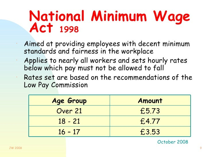 adiscussion on the minimum wage legislation The fair labor standards act (flsa) and ohio labor law requires all employers in ohio to visibly display an approved ohio minimum wage poster, and other ohio and federal labor law posters, to ensure that all employees are aware of federal and ohio labor law and overtime regulations.