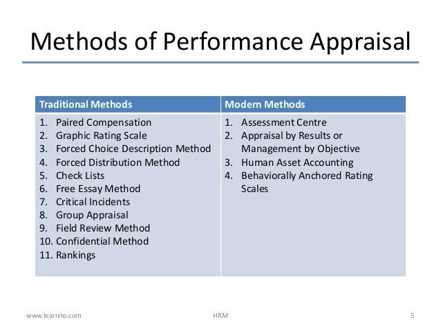 method of performance appraisal in mahindra Technology companies seem to be leading the way in moving away from the bell curve method of performance appraisal to systems that involve tech mahindra ltd, ibm.