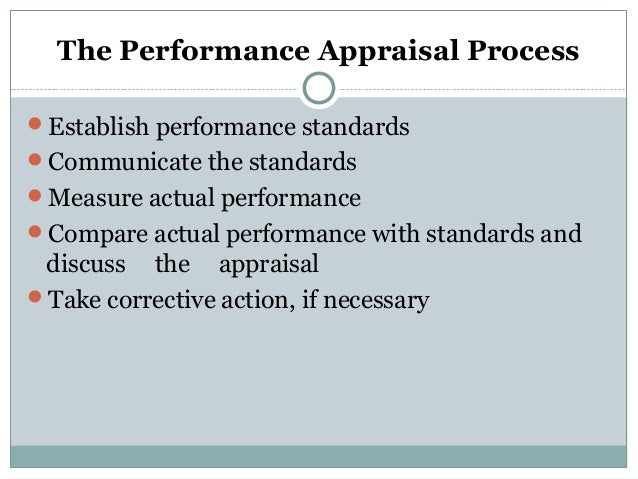 the role performance appraisal in hrm Performance management eliminates the need for performance appraisals, employee reviews, and employee evaluations performance management is the process of creating a work environment or setting in which people are enabled to perform to the best of their abilities.