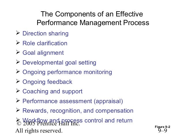 Captivating 9u20138; 9. The Components Of An Effective Performance Management Process ...