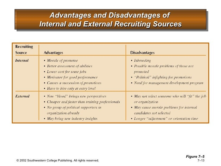 disadvantages of internal controls Publication internal control: guidance for directors on the combined code  whilst every care has  advantage in embedding risk management, it should  not.