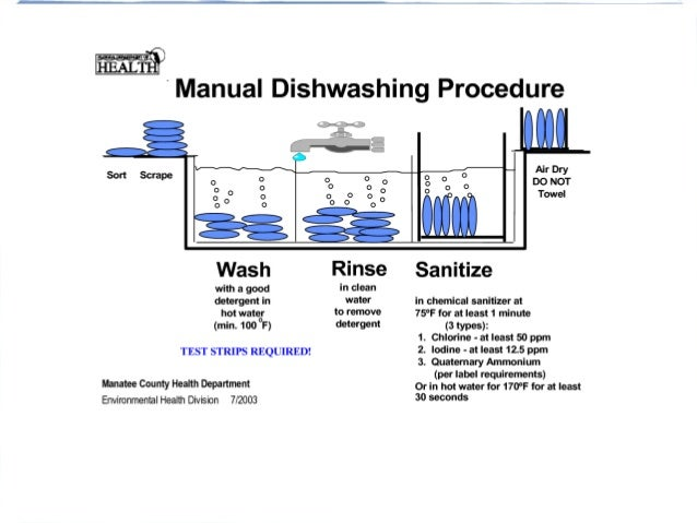 washing dishes process essay There is a procedure that i follow when washing dishes the first fifteen minutes  is spent rinsing the grease from the dishes, the next fifteen minutes is spent.
