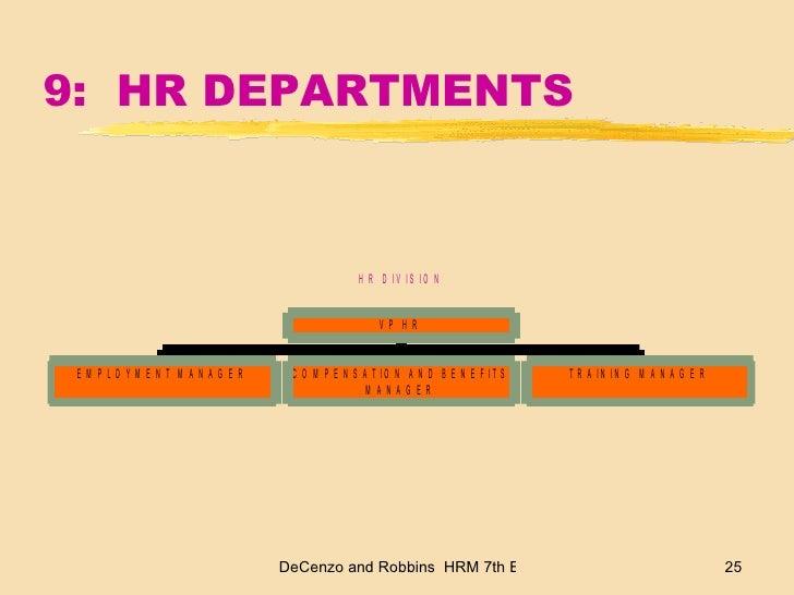 employee training and development 7th edition pdf